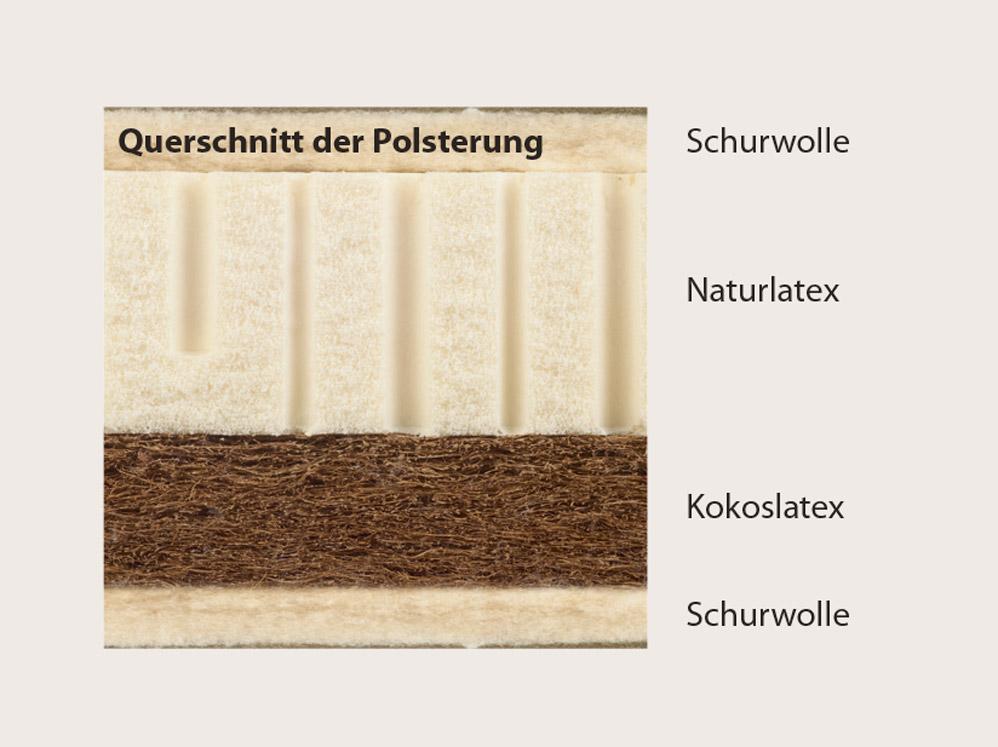 Sofa Sopore 210x108x68 cm mit Bezug Wollstoff Tartini Torf, Füße ...