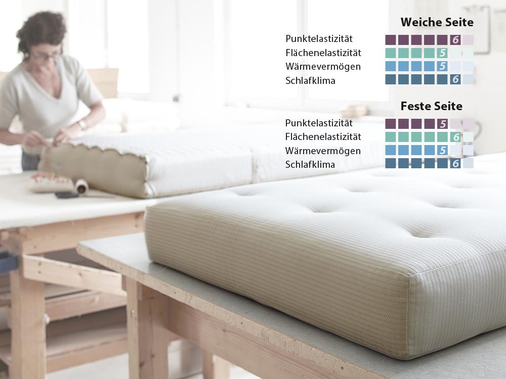hanfmatratze gr ne erde. Black Bedroom Furniture Sets. Home Design Ideas